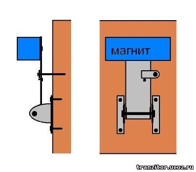 схема сигнализации для гаража