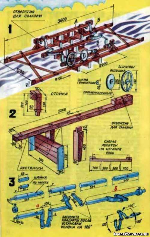 Самодельная гидроэлектростанция