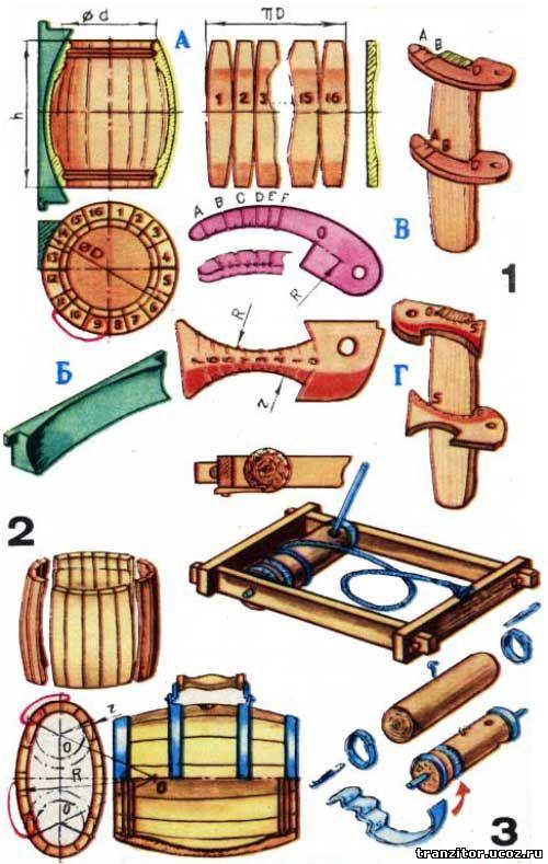 Как сделать самолёт из бочки