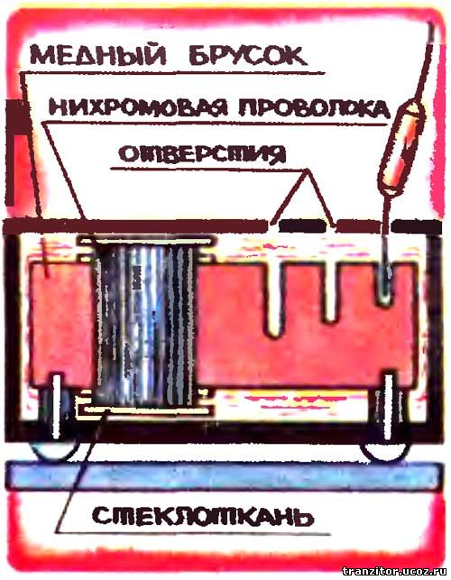 Лужение выводов радиодеталей